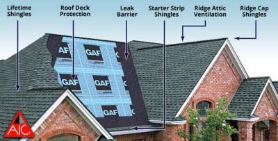 best roofing contractor in Lexington KY